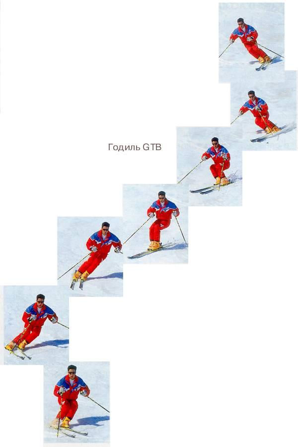 инструкция катания на лыжах для детей